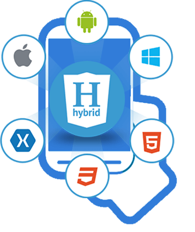 Hybrid App Developer UAE